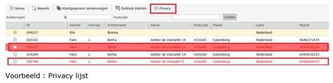 1.Privacylijst